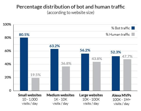 robots-human