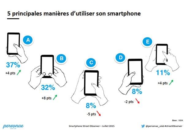 5-Manieres-utilisation-smartphone2