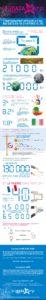 infographie de l'événément Big data Corp