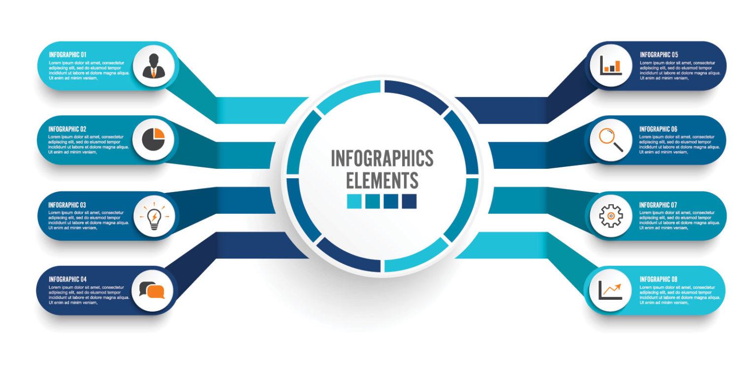 design d'infographies