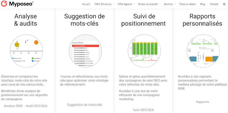 Myposeo les différents outils SEO & SEA