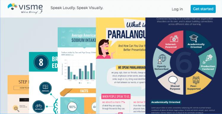 visme, outil pour creer infographies