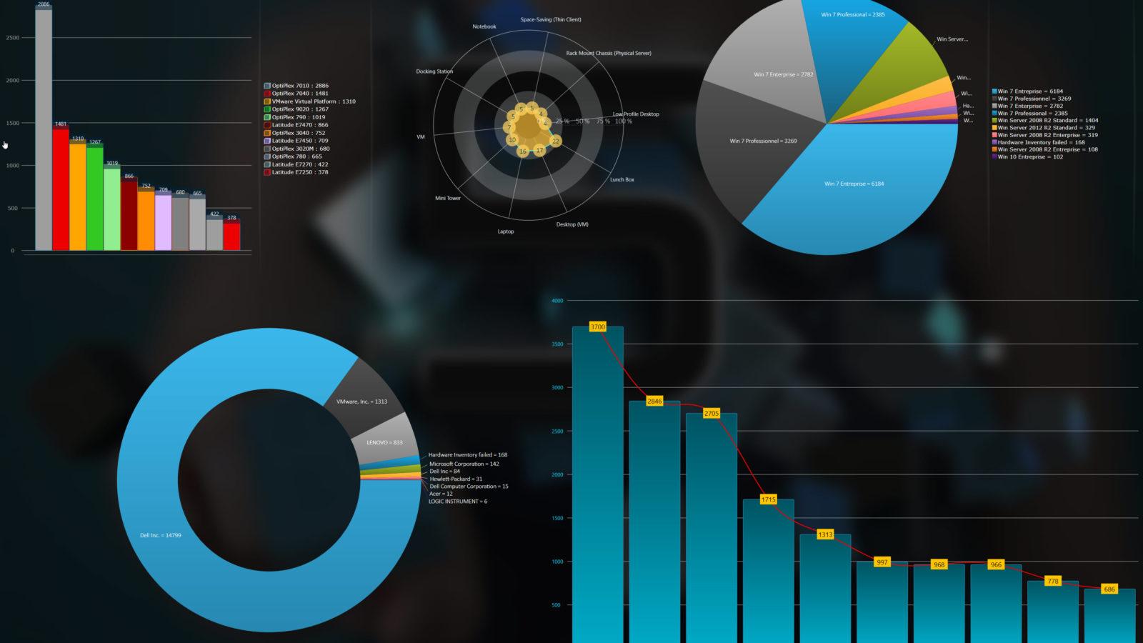 des rapports avec des suivis de déploiement de tout type et un niveau de détail sans précédent. My Easy Center 5