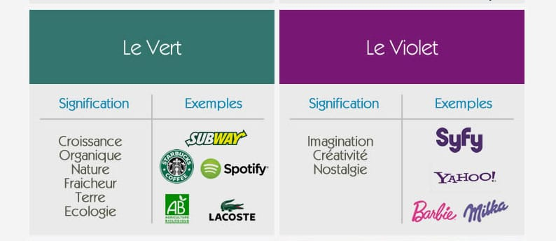 le vert et le violet dans le marketing