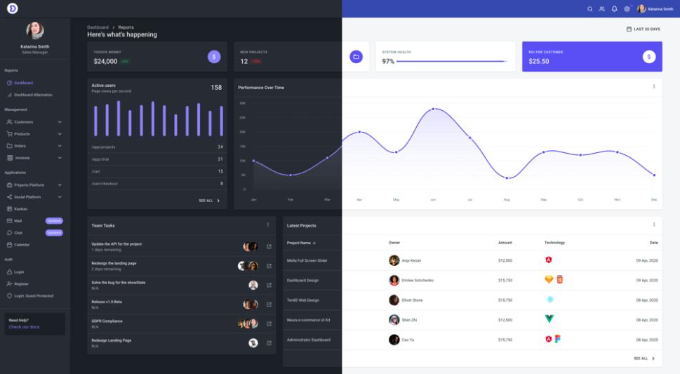 un interface d'utilisateur (UI) crée avec React JS