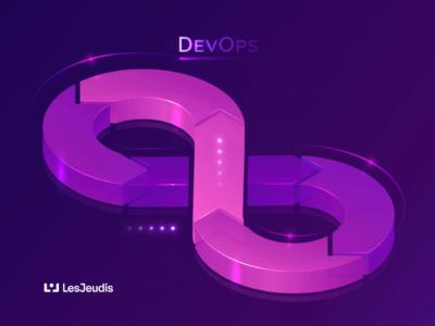 DevOps : les enjeux liés à la surveillance des applications (APM)