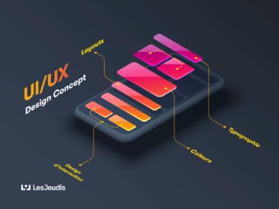 Les couches de design mobile, UX et UI